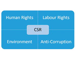 CSR/Code of Conduct